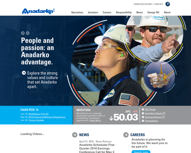 Anadarko Petroleum