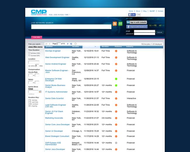 CMP.jobs
