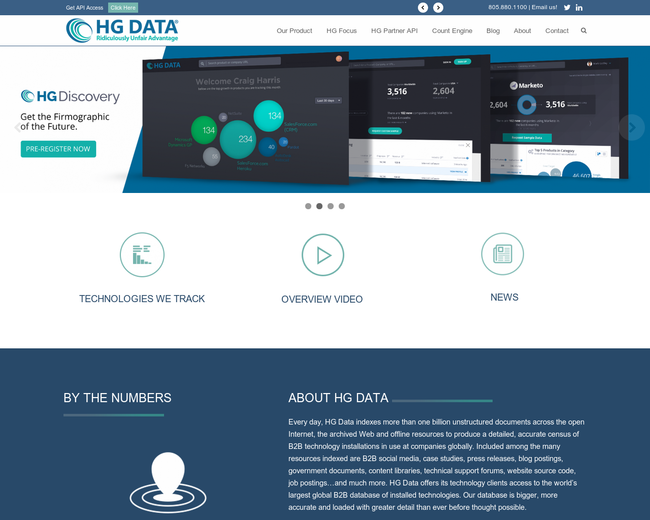 HG Data Company