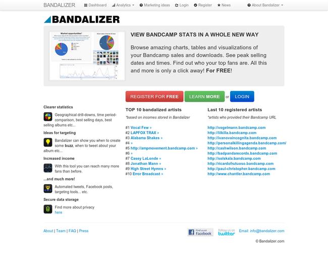 Bandalizer
