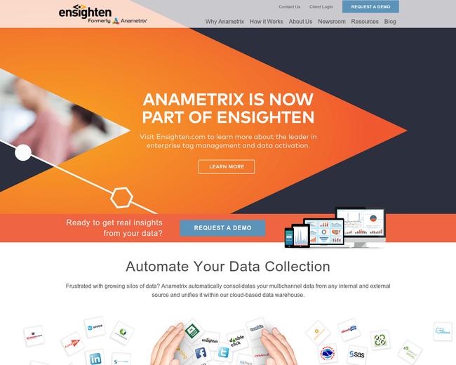 Anametrix