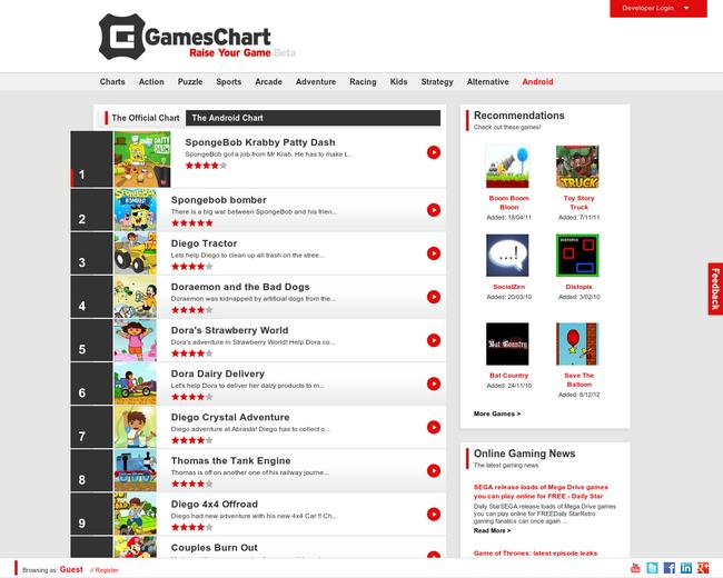 GamesChart