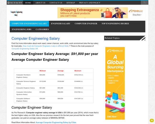 Computer Engineering Salary UK