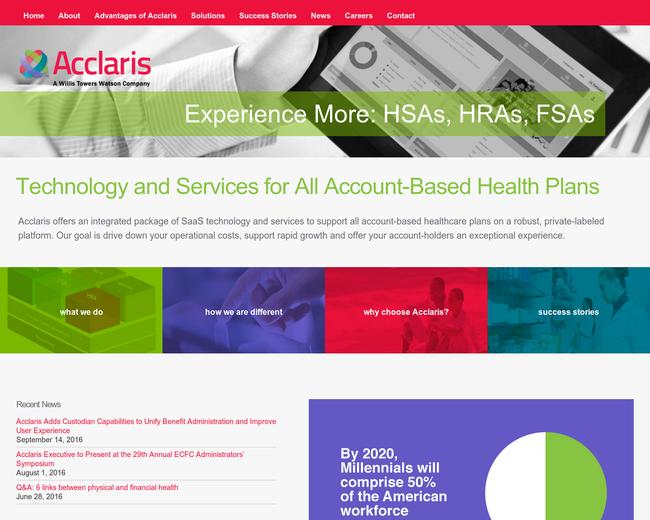 Acclaris Holdings