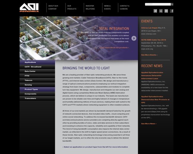Applied Optoelectronics