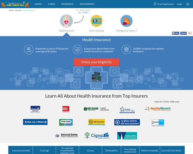 BankBazaar Health Insurance