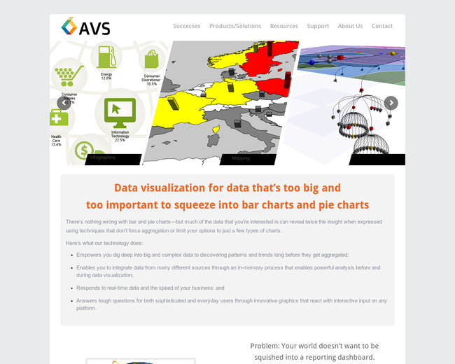 Advanced Visual Systems (AVS)
