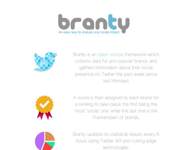 Branty