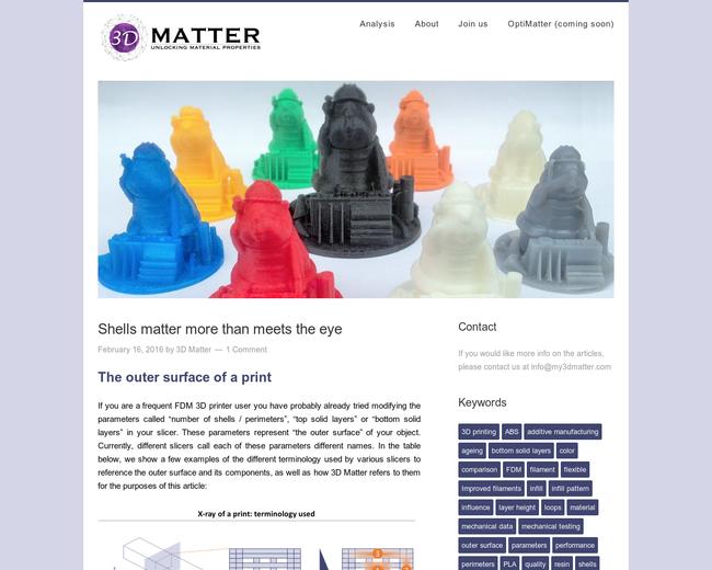 3D Matter