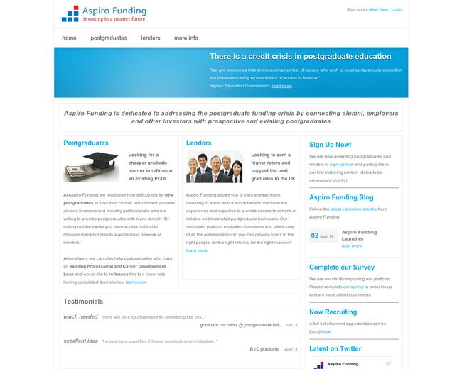 Aspiro Funding