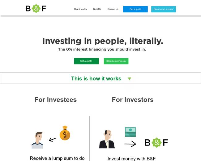 Bashar & Fadia's Financing
