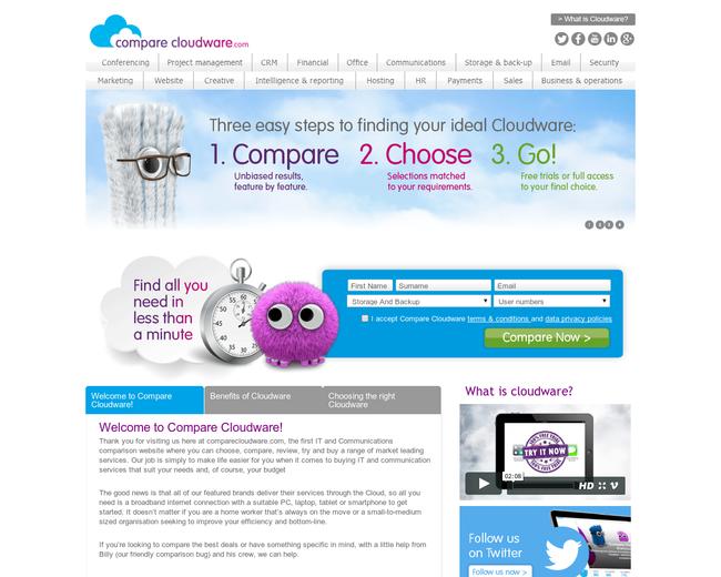 Compare Cloudware