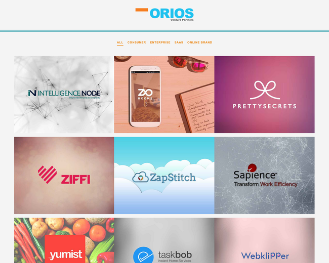 Search results for category prt on iterate studio orios venture partners fandeluxe Gallery