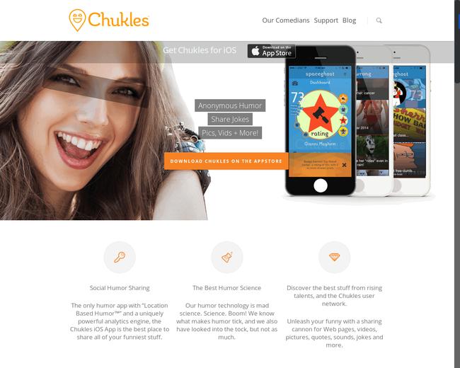 Chukles