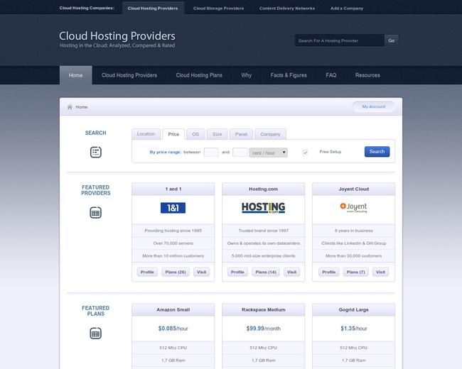 CloudHostingProviders.net