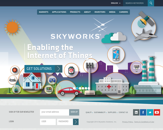 Skyworks Solutions