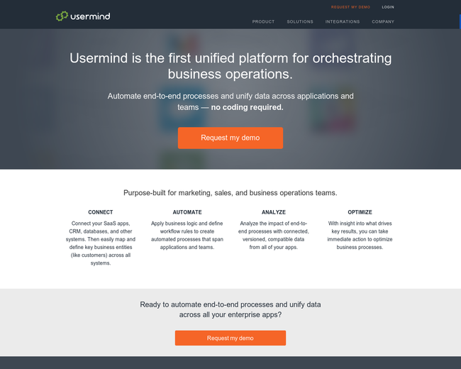 usermind
