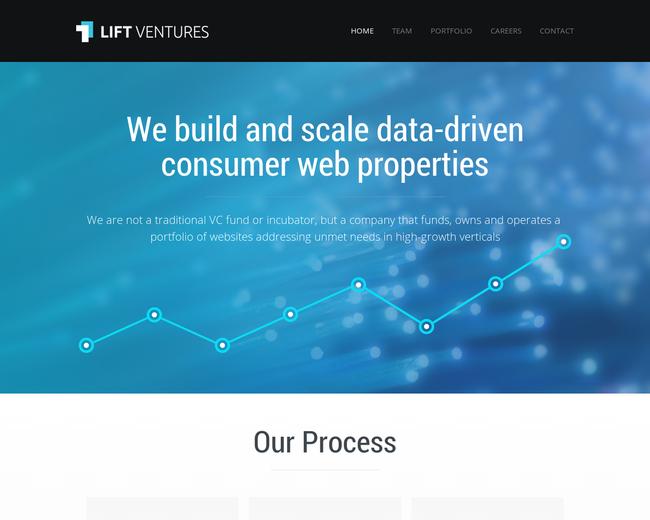 Lift Ventures