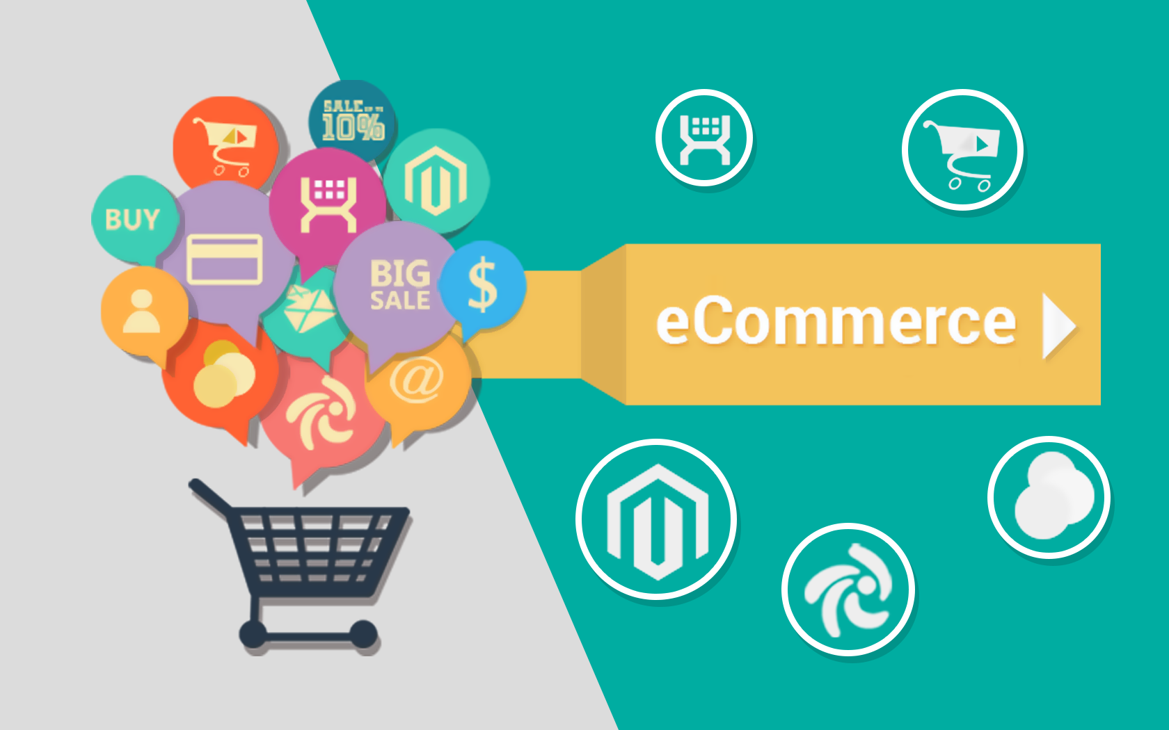 Buy and sell best Ecommerce Clone Script like us Amazon clone script,Flipkart clone script, Ebay clone script and so on