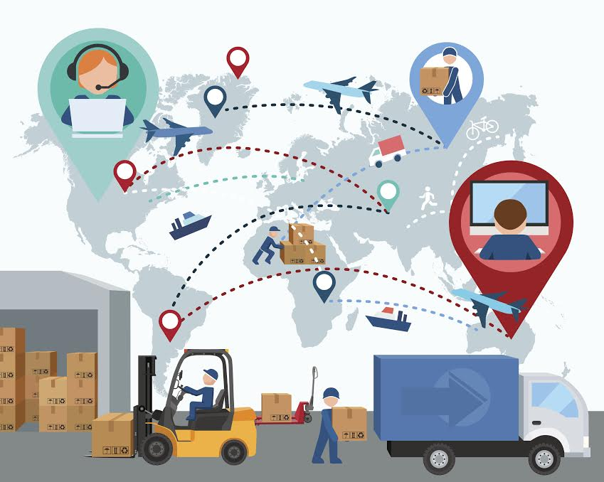 Supply Chain Application